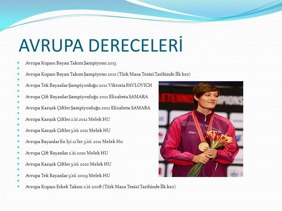 AVRUPA DERECELERİ Avrupa Kupası Bayan Takım Şampiyonu 2013 Avrupa Kupası Bayan Takım Şampiyonu 2012 (Türk Masa Tenisi Tarihinde İlk kez) Avrupa Tek Ba