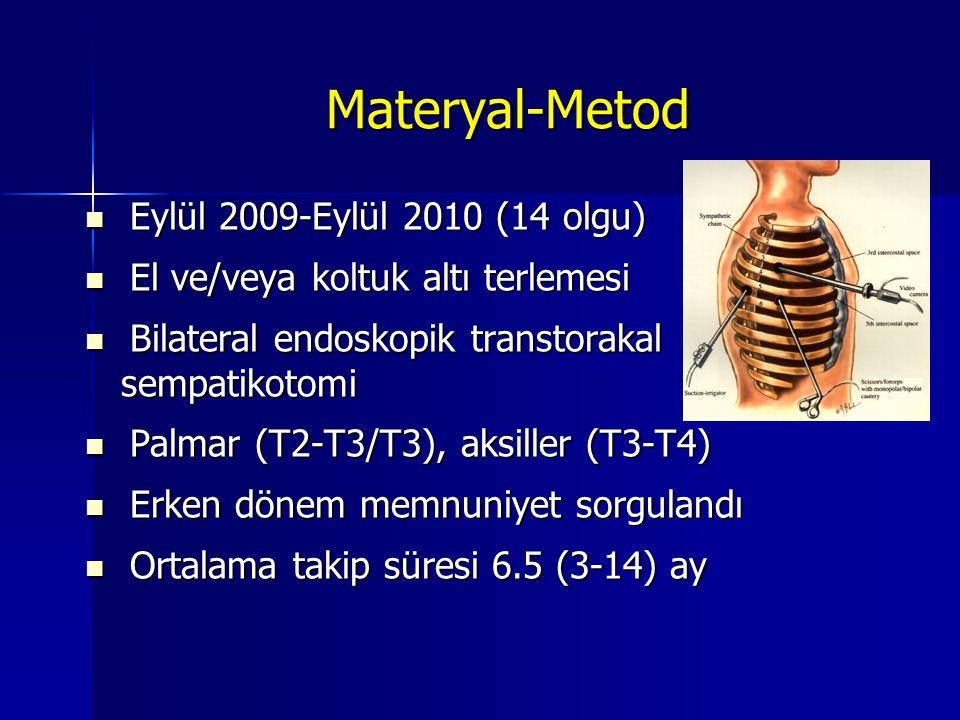 Materyal-Metod Eylül 2009-Eylül 2010 (14 olgu) Eylül 2009-Eylül 2010 (14 olgu) El ve/veya koltuk altı terlemesi El ve/veya koltuk altı terlemesi Bilateral endoskopik transtorakal sempatikotomi Bilateral endoskopik transtorakal sempatikotomi Palmar (T2-T3/T3), aksiller (T3-T4) Palmar (T2-T3/T3), aksiller (T3-T4) Erken dönem memnuniyet sorgulandı Erken dönem memnuniyet sorgulandı Ortalama takip süresi 6.5 (3-14) ay Ortalama takip süresi 6.5 (3-14) ay