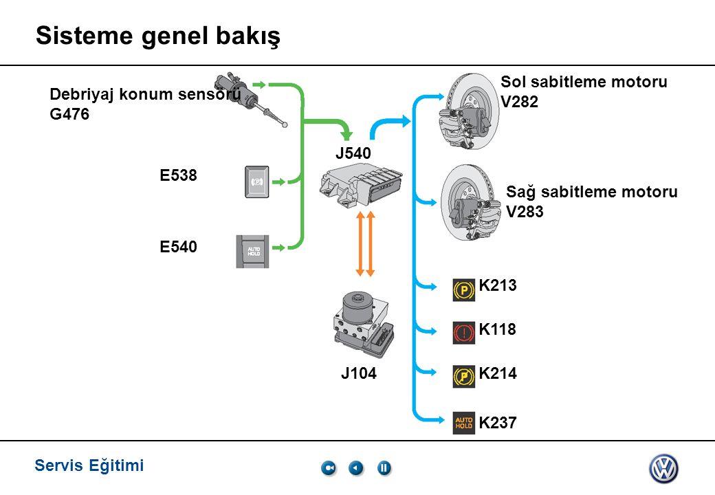 Servis Eğitimi Sisteme genel bakış Sol sabitleme motoru V282 Sağ sabitleme motoru V283 Debriyaj konum sensörü G476 E538 E540 K213 K118 K214 K237 J104
