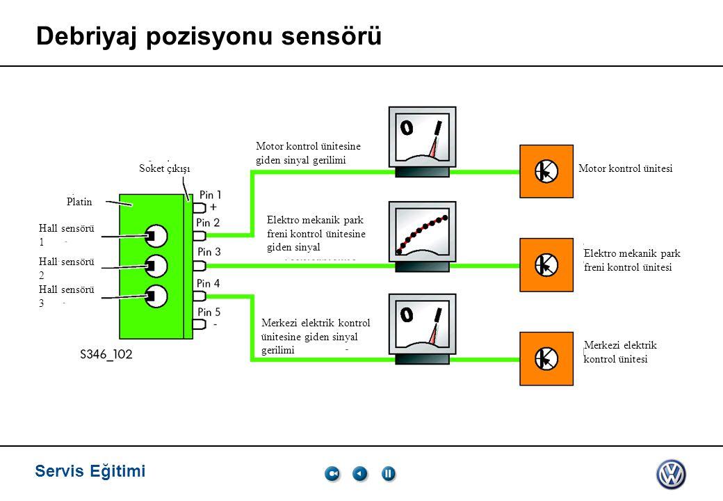 Servis Eğitimi Debriyaj pozisyonu sensörü Motor kontrol ünitesi Merkezi elektrik kontrol ünitesi Elektro mekanik park freni kontrol ünitesi Soket çıkı