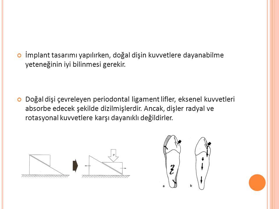 İmplant tasarımı yapılırken, doğal dişin kuvvetlere dayanabilme yeteneğinin iyi bilinmesi gerekir. Doğal dişi çevreleyen periodontal ligament lifler,