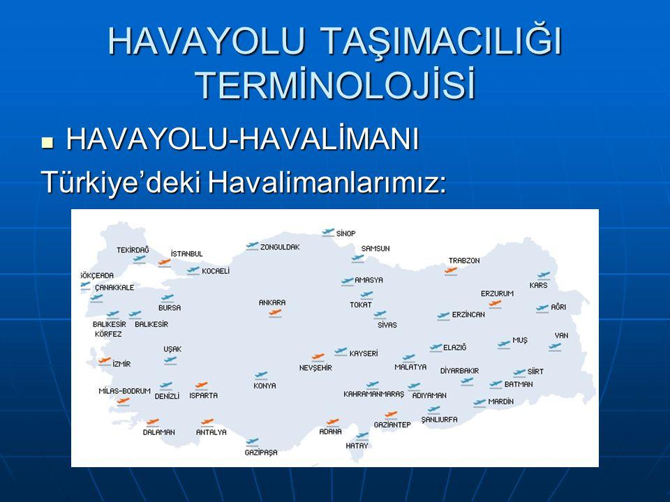 HAVAYOLU TAŞIMACILIĞI TERMİNOLOJİSİ HAVAYOLU-HAVALİMANI HAVAYOLU-HAVALİMANI Türkiye'deki Havalimanlarımız: