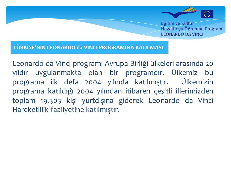 TÜRKİYE'NİN LEONARDO da VINCI PROGRAMINA KATILMASI Leonardo da Vinci programı Avrupa Birliği ülkeleri arasında 20 yıldır uygulanmakta olan bir program