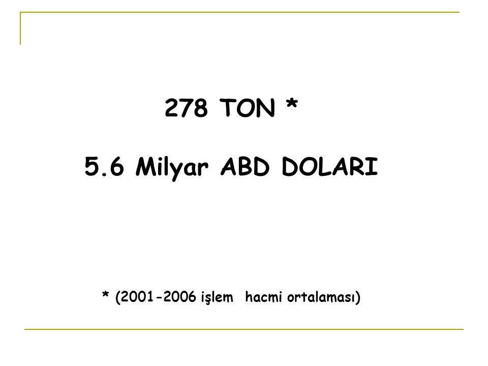 278 TON * 5.6 Milyar ABD DOLARI * (2001-2006 işlem hacmi ortalaması) İŞLEM HACMİ