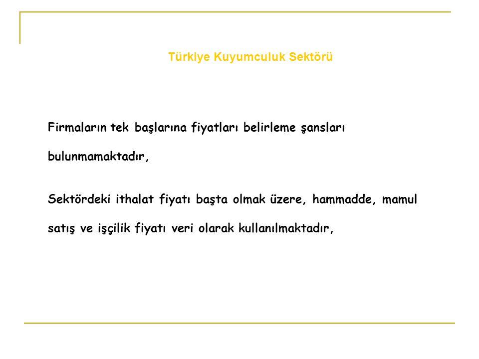 2002-2006 Değerli Maden ve Mücevherat İhracatının Toplam Türkiye İhracatındaki Payı 1,65 % 1,68 % 1,48 % 1,25 % 1,37 % 2002 2003 2004 2005 2006