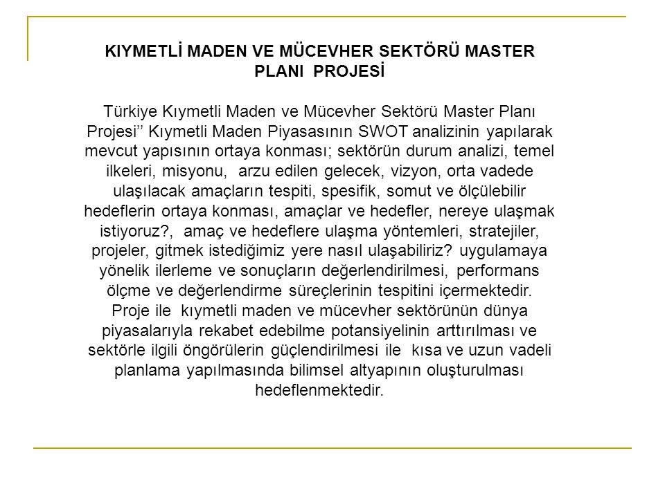 KIYMETLİ MADEN VE MÜCEVHER SEKTÖRÜ MASTER PLANI PROJESİ Türkiye Kıymetli Maden ve Mücevher Sektörü Master Planı Projesi'' Kıymetli Maden Piyasasının S