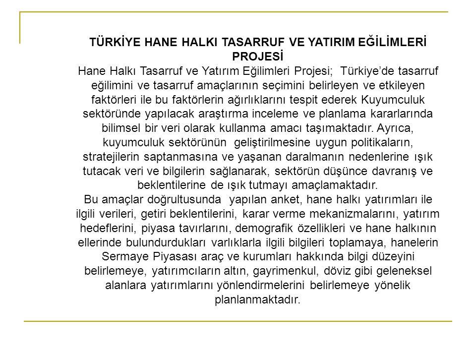 TÜRKİYE HANE HALKI TASARRUF VE YATIRIM EĞİLİMLERİ PROJESİ Hane Halkı Tasarruf ve Yatırım Eğilimleri Projesi; Türkiye'de tasarruf eğilimini ve tasarruf