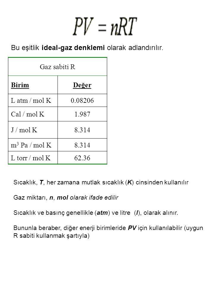 Gaz sabiti R BirimDeğer L atm / mol K0.08206 Cal / mol K1.987 J / mol K8.314 m 3 Pa / mol K8.314 L torr / mol K62.36 Bu eşitlik ideal-gaz denklemi ola