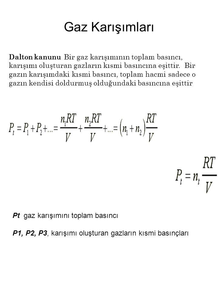Gaz Karışımları Pt gaz karışımını toplam basıncı P1, P2, P3, karışımı oluşturan gazların kısmi basınçları Dalton kanunu Bir gaz karışımının toplam basıncı, karışımı oluşturan gazların kısmi basıncına eşittir.