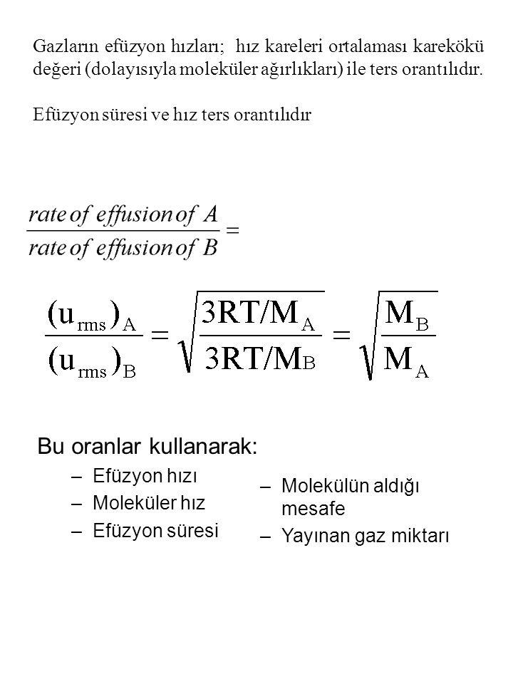 Gazların efüzyon hızları; hız kareleri ortalaması karekökü değeri (dolayısıyla moleküler ağırlıkları) ile ters orantılıdır. Efüzyon süresi ve hız ters