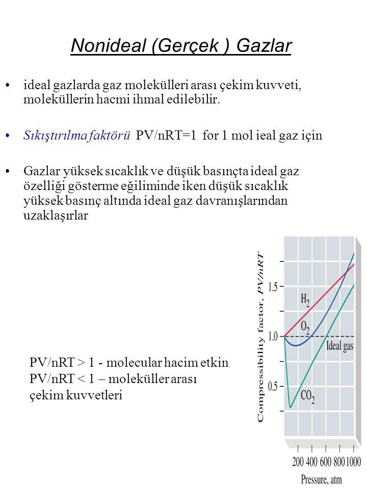 Nonideal (Gerçek ) Gazlar ideal gazlarda gaz molekülleri arası çekim kuvveti, moleküllerin hacmi ihmal edilebilir. Sıkıştırılma faktörü PV/nRT=1 for 1