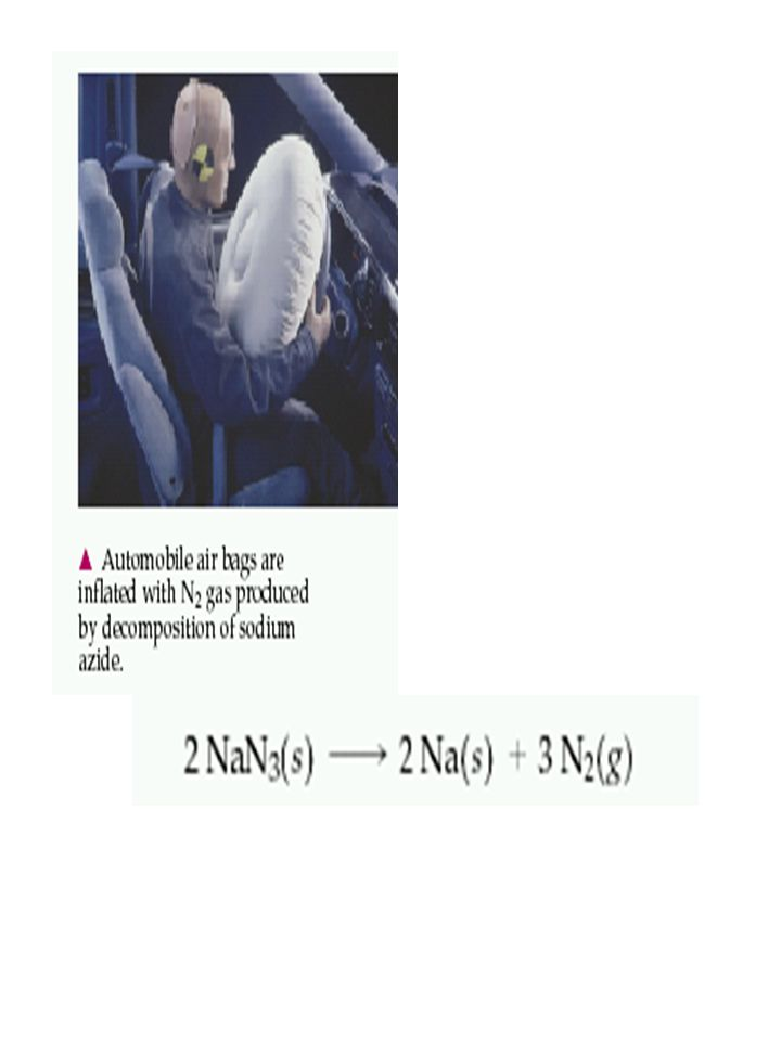 Gazları su üzerinde toplama P tot = P bar = P gas + P H 2 O