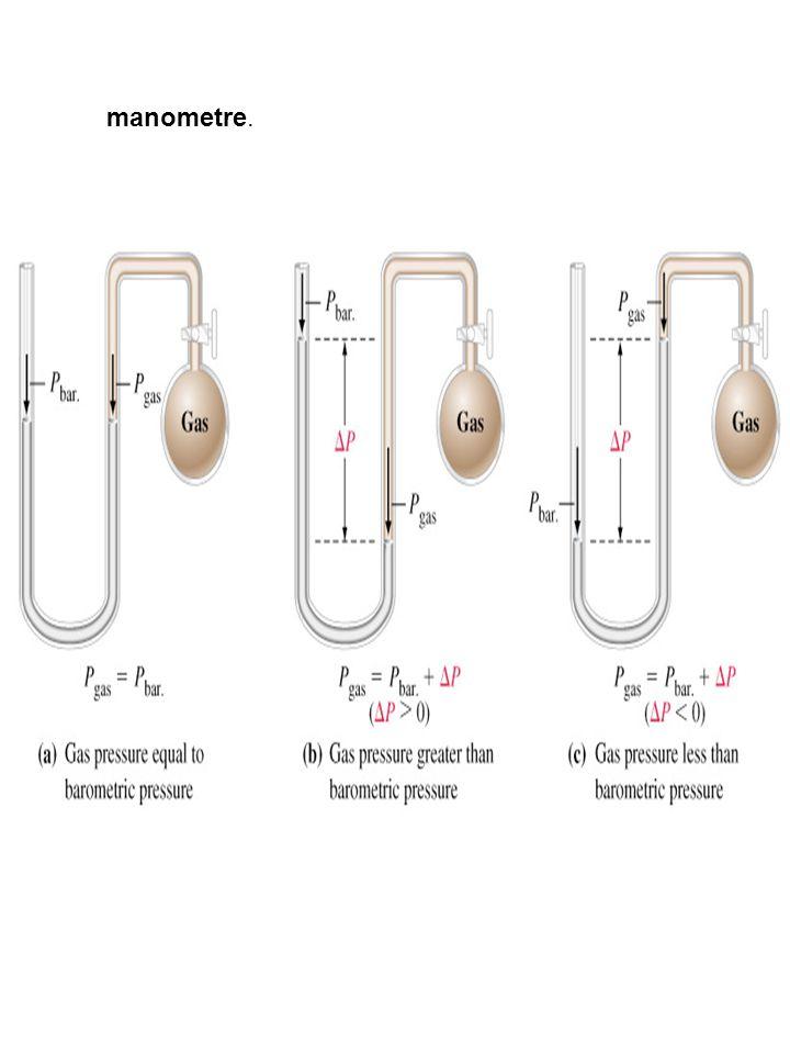 Civa nın 76.00 cm yükseldiği bir dış basınçta, civa yerine su kullanıldığında; su kolonda ne yakar yükselir; aşağıdaki birim değişikliklerini yapınız.