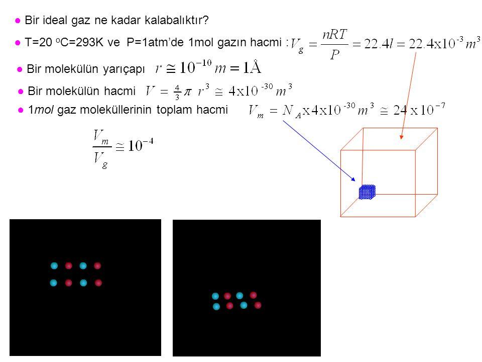 Gazların Kinetik Kuramı ● Gaz yasaları, gazların davranışının matematiksel yorumudur. (P,V,T) ● Gazların Kinetik Kuramının amacı ise gazların kavramsa