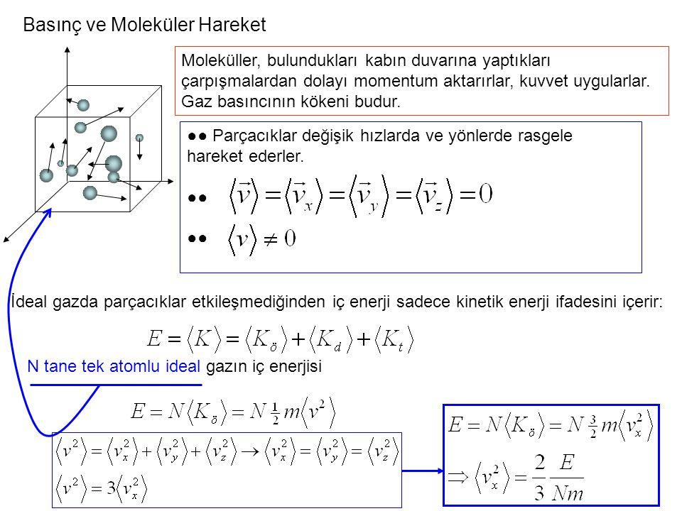● Bir ideal gaz ne kadar kalabalıktır? ● T=20 o C=293K ve P=1atm'de 1mol gazın hacmi : ● Bir molekülün yarıçapı ● Bir molekülün hacmi ● 1mol gaz molek