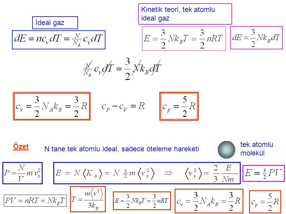 """Sıcaklığın kökeni """"Sıcaklık moleküllerin ortalama kinetik enerjisinin bir ölçüsüdür"""" Tek atomlu ideal gaz İç enerji"""