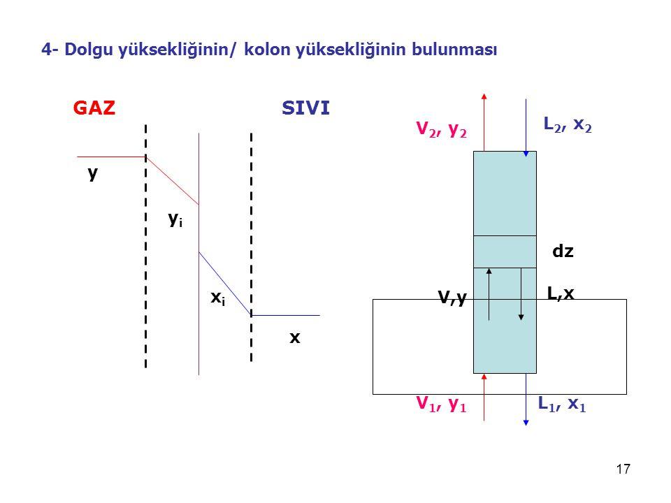 17 GAZ SIVI y yiyi xixi x 4- Dolgu yüksekliğinin/ kolon yüksekliğinin bulunması dz L 2, x 2 L 1, x 1 V 1, y 1 V 2, y 2 V,y L,x