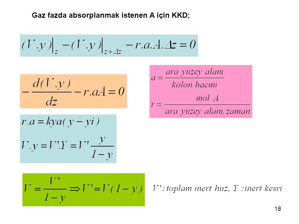 18 Gaz fazda absorplanmak istenen A için KKD;