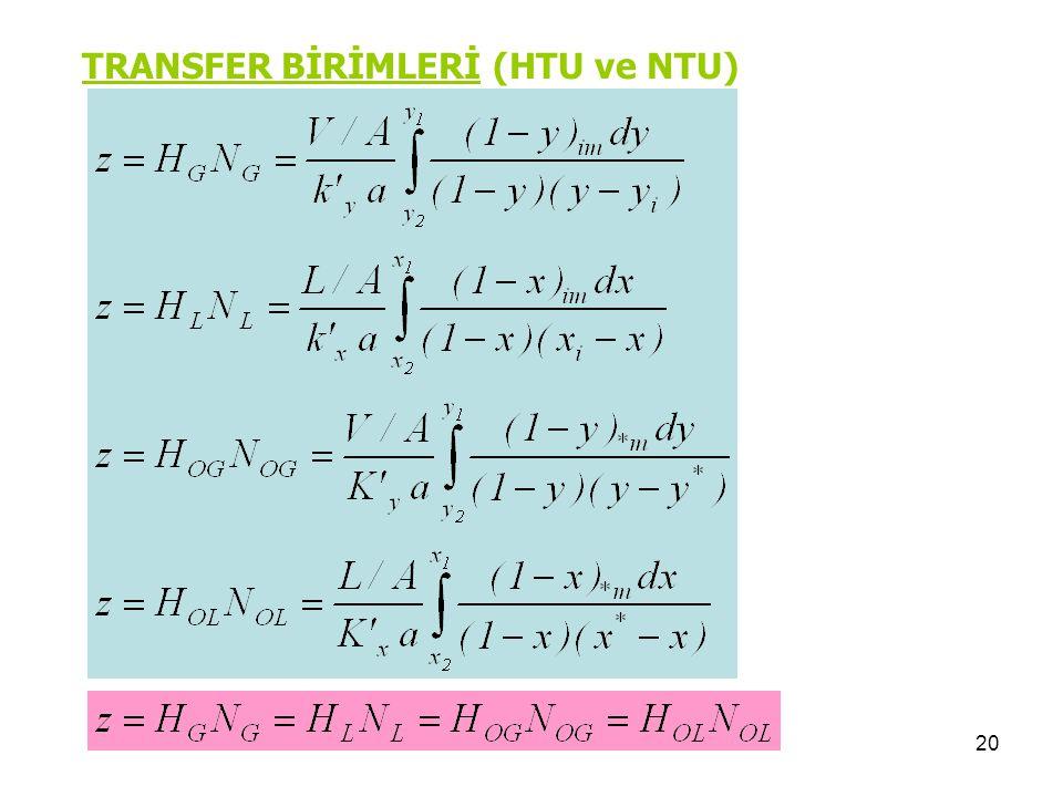 20 TRANSFER BİRİMLERİ (HTU ve NTU)