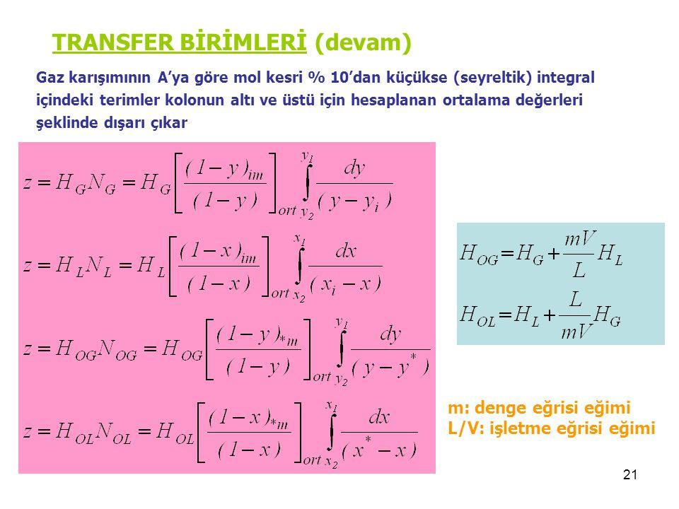 21 TRANSFER BİRİMLERİ (devam) Gaz karışımının A'ya göre mol kesri % 10'dan küçükse (seyreltik) integral içindeki terimler kolonun altı ve üstü için he