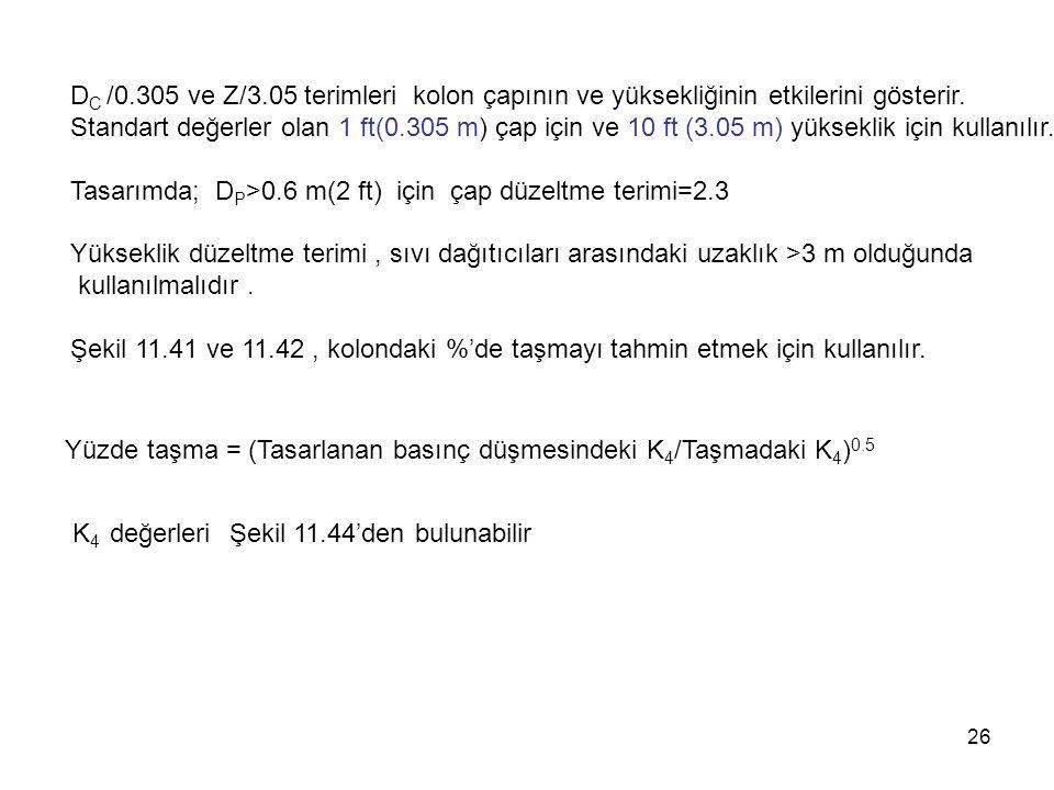 26 D C /0.305 ve Z/3.05 terimleri kolon çapının ve yüksekliğinin etkilerini gösterir.