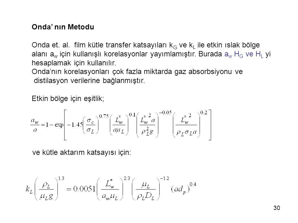 30 Onda' nın Metodu Onda et. al. film kütle transfer katsayıları k ve k L ile etkin ıslak bölge alanı a w için kullanışlı korelasyonlar yayımlamıştır.