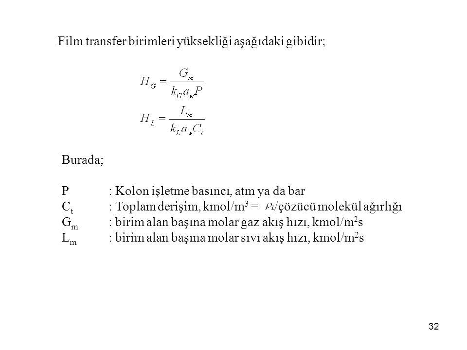 32 Film transfer birimleri yüksekliği aşağıdaki gibidir; Burada; P: Kolon işletme basıncı, atm ya da bar C t : Toplam derişim, kmol/m 3 = /çözücü molekül ağırlığı G m : birim alan başına molar gaz akış hızı, kmol/m 2 s L m : birim alan başına molar sıvı akış hızı, kmol/m 2 s