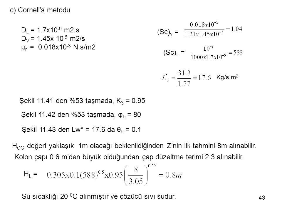 43 c) Cornell's metodu D L = 1.7x10 -9 m2.s D V = 1.45x 10 -5 m2/s μ r = 0.018x10 -3 N.s/m2 (Sc) v = (Sc) L = Kg/s m 2 Şekil 11.41 den %53 taşmada, K 3 = 0.95 Şekil 11.42 den %53 taşmada, φ h = 80 Şekil 11.43 den Lw* = 17.6 da θ h = 0.1 H L = Su sıcaklığı 20 0 C alınmıştır ve çözücü sıvı sudur.