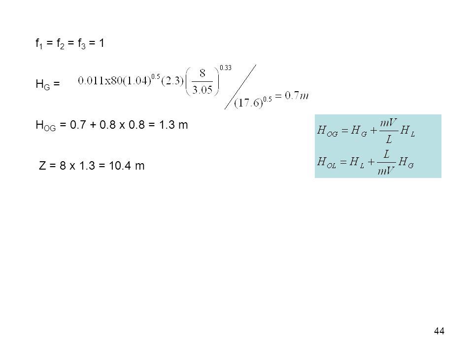44 f 1 = f 2 = f 3 = 1 H G = H OG = 0.7 + 0.8 x 0.8 = 1.3 m Z = 8 x 1.3 = 10.4 m