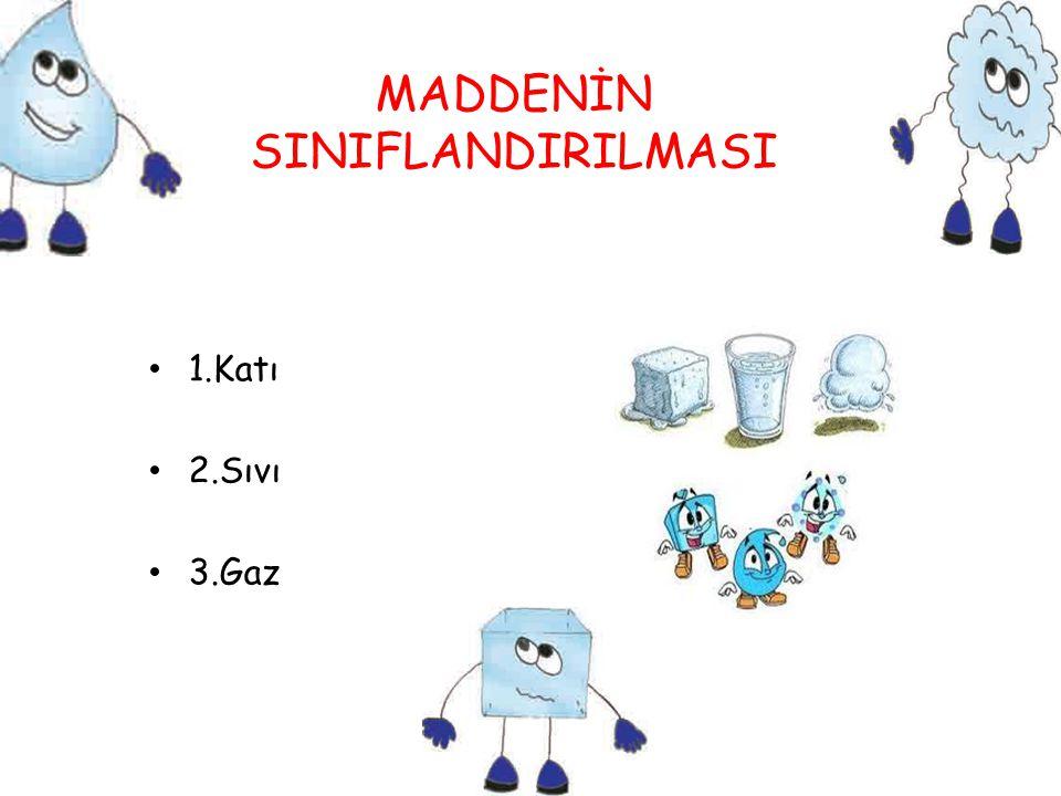 MADDENİN SINIFLANDIRILMASI 1.Katı 2.Sıvı 3.Gaz