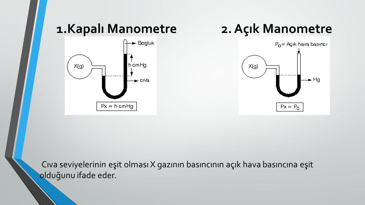 1.Kapalı Manometre 2. Açık Manometre Cıva seviyelerinin eşit olması X gazının basıncının açık hava basıncına eşit olduğunu ifade eder.