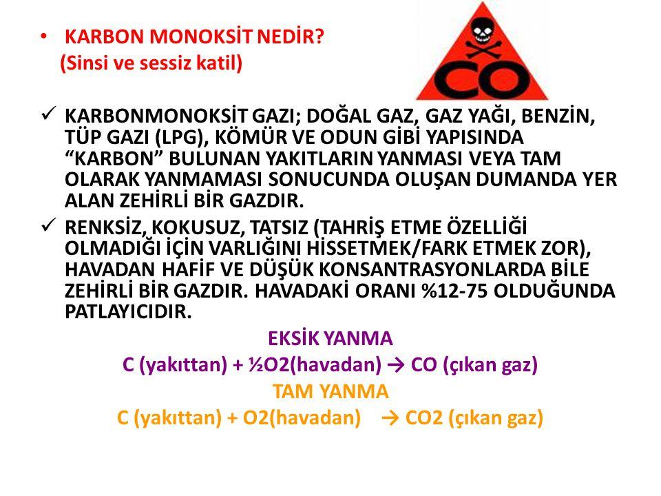 """KARBON MONOKSİT NEDİR? (Sinsi ve sessiz katil) KARBONMONOKSİT GAZI; DOĞAL GAZ, GAZ YAĞI, BENZİN, TÜP GAZI (LPG), KÖMÜR VE ODUN GİBİ YAPISINDA """"KARBON"""""""