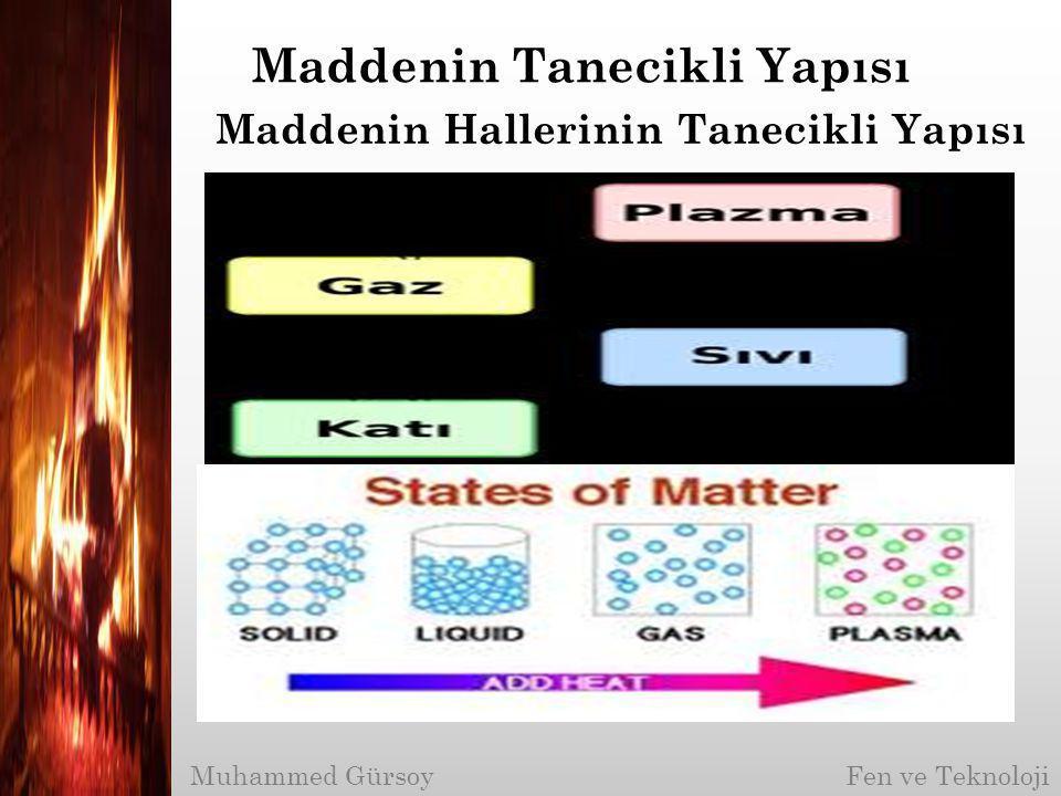 Maddenin Tanecikli Yapısı Maddenin Hallerinin Tanecikli Yapısı Muhammed GürsoyFen ve Teknoloji