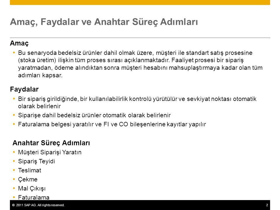 ©2011 SAP AG. All rights reserved.2 Amaç, Faydalar ve Anahtar Süreç Adımları Amaç  Bu senaryoda bedelsiz ürünler dahil olmak üzere, müşteri ile stand