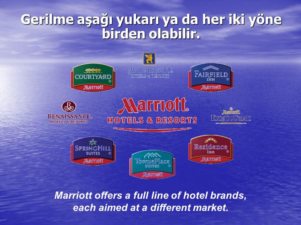 Gerilme aşağı yukarı ya da her iki yöne birden olabilir. Marriott offers a full line of hotel brands, each aimed at a different market.
