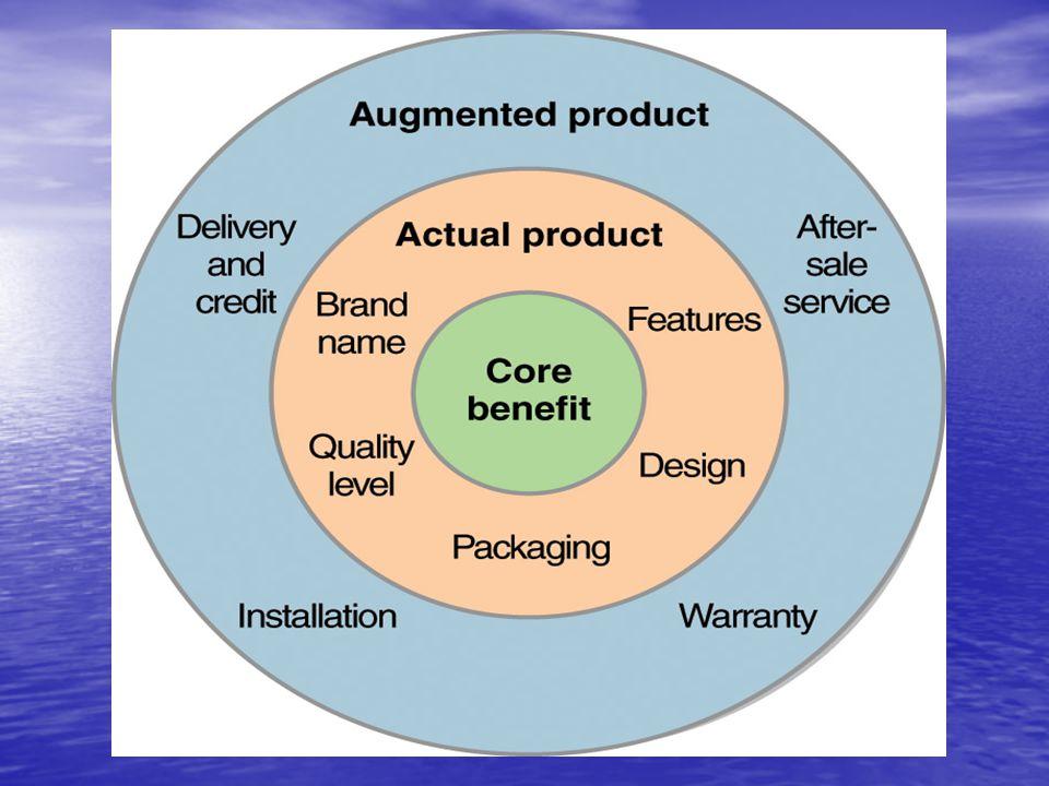 İkinci seviye çekirdek yararın varolan ürüne dönüştüğü seviyedir.