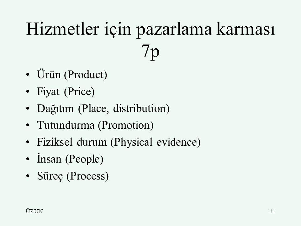 Hizmetler için pazarlama karması 7p Ürün (Product) Fiyat (Price) Dağıtım (Place, distribution) Tutundurma (Promotion) Fiziksel durum (Physical evidence) İnsan (People) Süreç (Process) ÜRÜN11