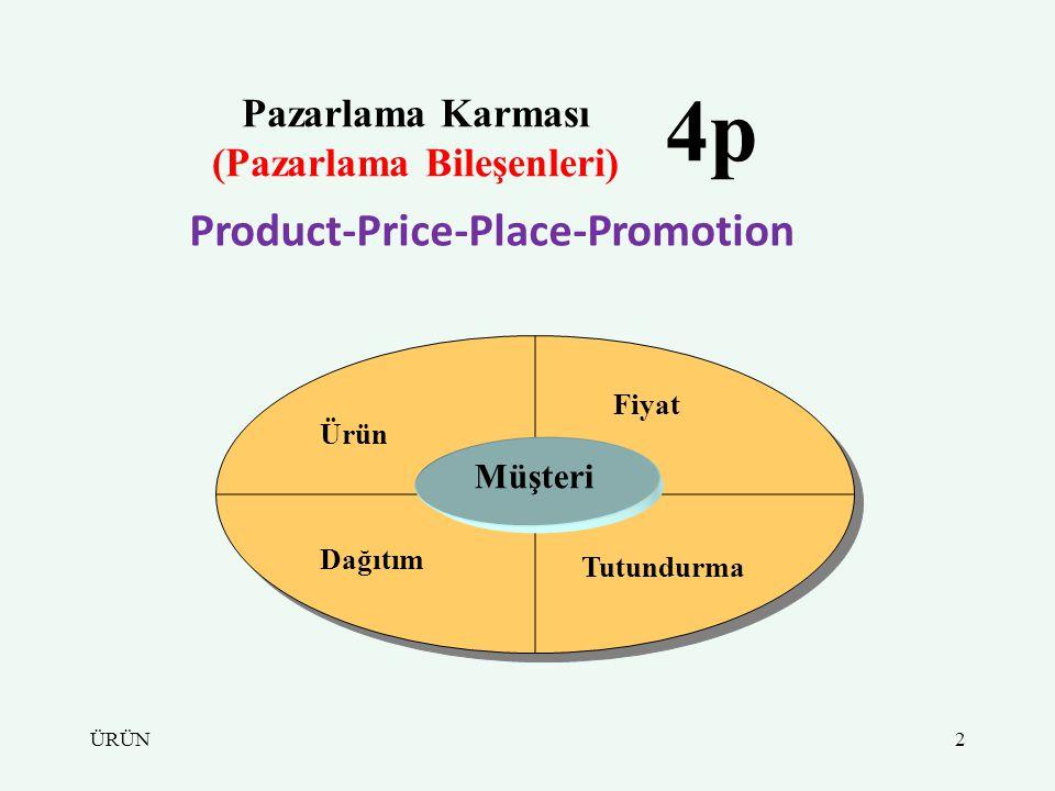 Pazarlama Yöneticisi İçin Pazarlama Karması Tüketici İçin Pazarlama Karması 4 P4 C Product - ÜrünCustomer value - Faydası Price - FiyatCost to the Customer - Maliyet Place - DağıtımConvenience - Sağladığı kolaylıklar Promotion - Tutundurma Communication - İletişim (bilgilendirme) ÜRÜN3