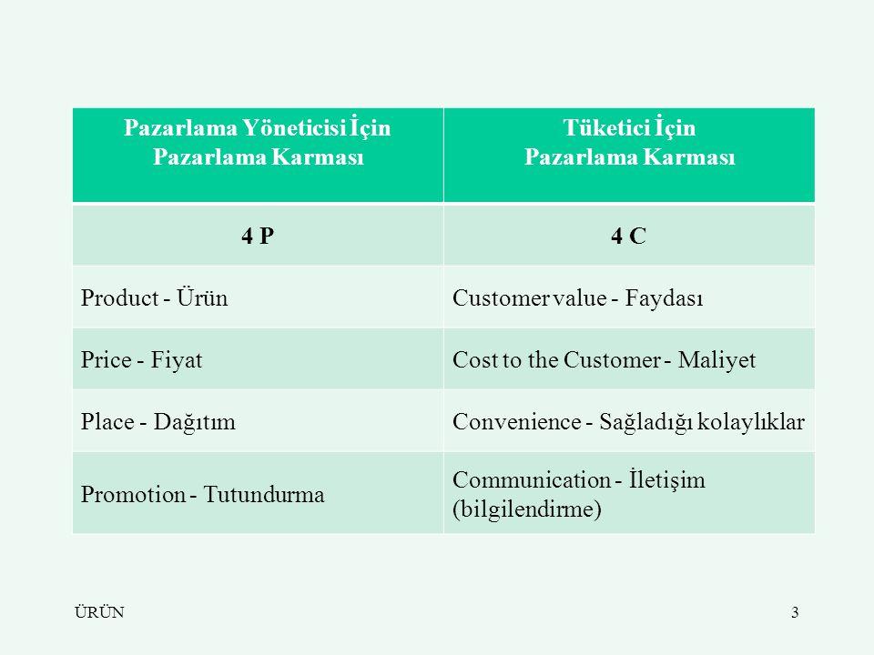 4 Bir Ürününün Somut ve Soyut Özellikleri Satış sonrası hizmet Firmanın imajı Tasarım Fiziksel nitelikler Marka Garanti Kalite Fiyat Renk Ambalaj