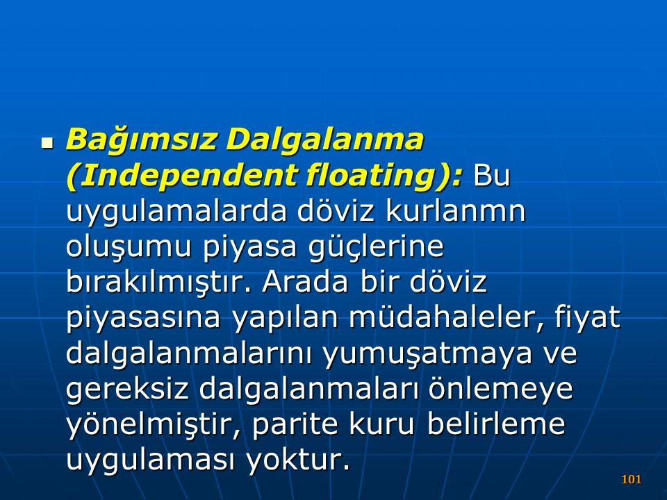Bağımsız Dalgalanma (Independent floating): Bu uygulamalarda döviz kurlanmn oluşumu piyasa güçlerine bırakılmıştır. Arada bir döviz piyasasına yapılan