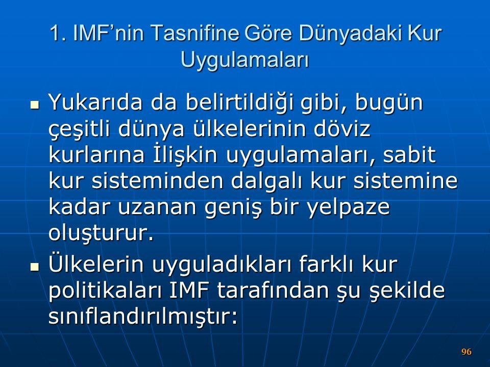 1. IMF'nin Tasnifine Göre Dünyadaki Kur Uygulamaları Yukarıda da belirtildiği gibi, bugün çeşitli dünya ülkelerinin döviz kurlarına İlişkin uygulamala