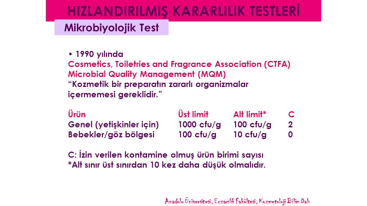 1990 yılında Cosmetics, Toiletries and Fragrance Association (CTFA) Microbial Quality Management (MQM) Kozmetik bir preparatın zararlı organizmalar içermemesi gereklidir. Ürün Üst limitAlt limit* C Genel (yetişkinler için) 1000 cfu/g 100 cfu/g 2 Bebekler/göz bölgesi 100 cfu/g 10 cfu/g0 C: İzin verilen kontamine olmuş ürün birimi sayısı *Alt sınır üst sınırdan 10 kez daha düşük olmalıdır.