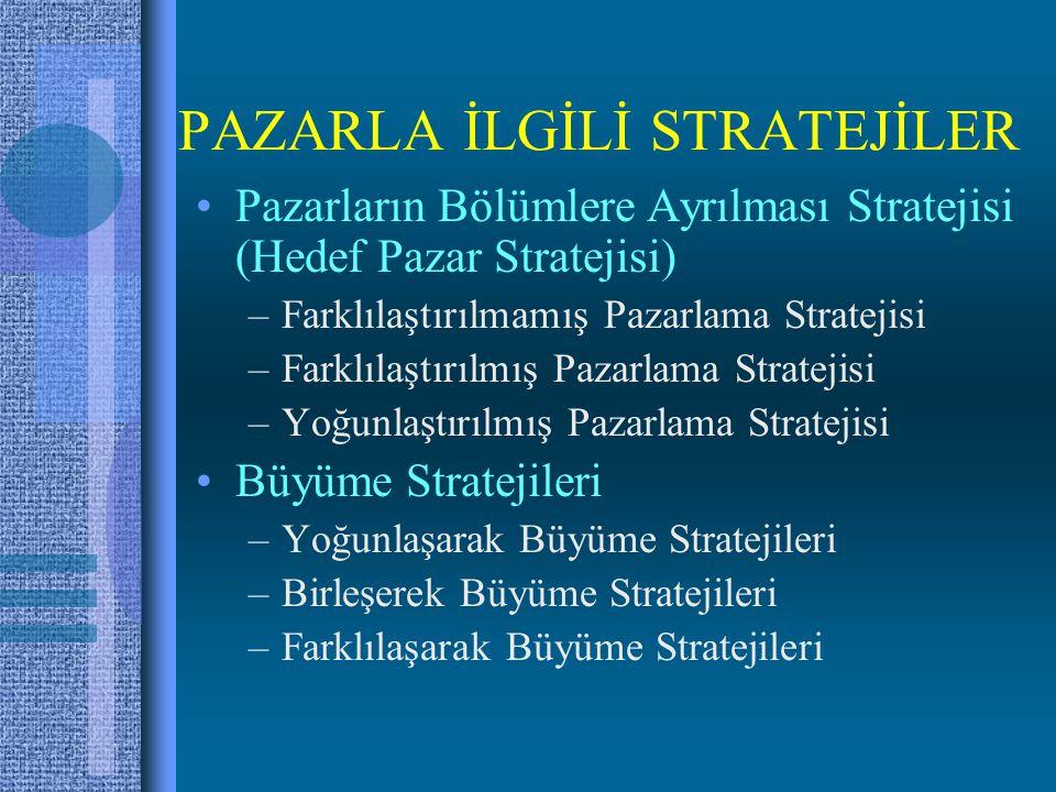 PAZARLA İLGİLİ STRATEJİLER Pazarların Bölümlere Ayrılması Stratejisi (Hedef Pazar Stratejisi) –Farklılaştırılmamış Pazarlama Stratejisi –Farklılaştırılmış Pazarlama Stratejisi –Yoğunlaştırılmış Pazarlama Stratejisi Büyüme Stratejileri –Yoğunlaşarak Büyüme Stratejileri –Birleşerek Büyüme Stratejileri –Farklılaşarak Büyüme Stratejileri