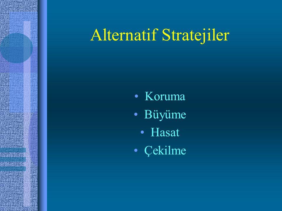 Alternatif Stratejiler Koruma Büyüme Hasat Çekilme