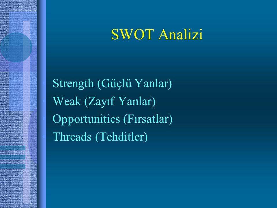 SWOT Analizi Strength (Güçlü Yanlar) Weak (Zayıf Yanlar) Opportunities (Fırsatlar) Threads (Tehditler)