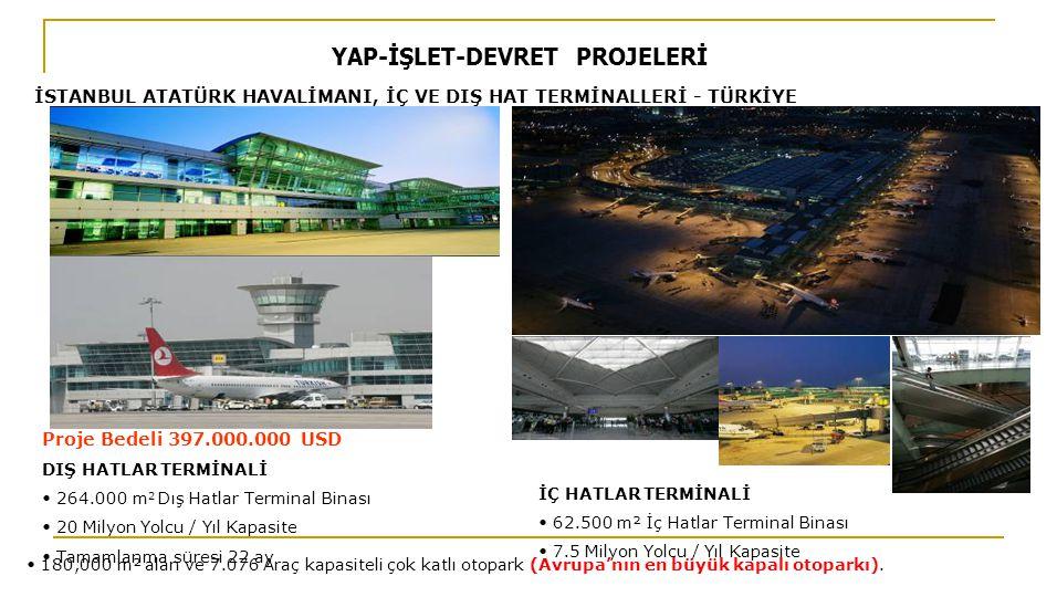 YAP-İŞLET-DEVRET PROJELERİ İÇ HATLAR TERMİNALİ 62.500 m² İç Hatlar Terminal Binası 7.5 Milyon Yolcu / Yıl Kapasite Proje Bedeli 397.000.000 USD DIŞ HA