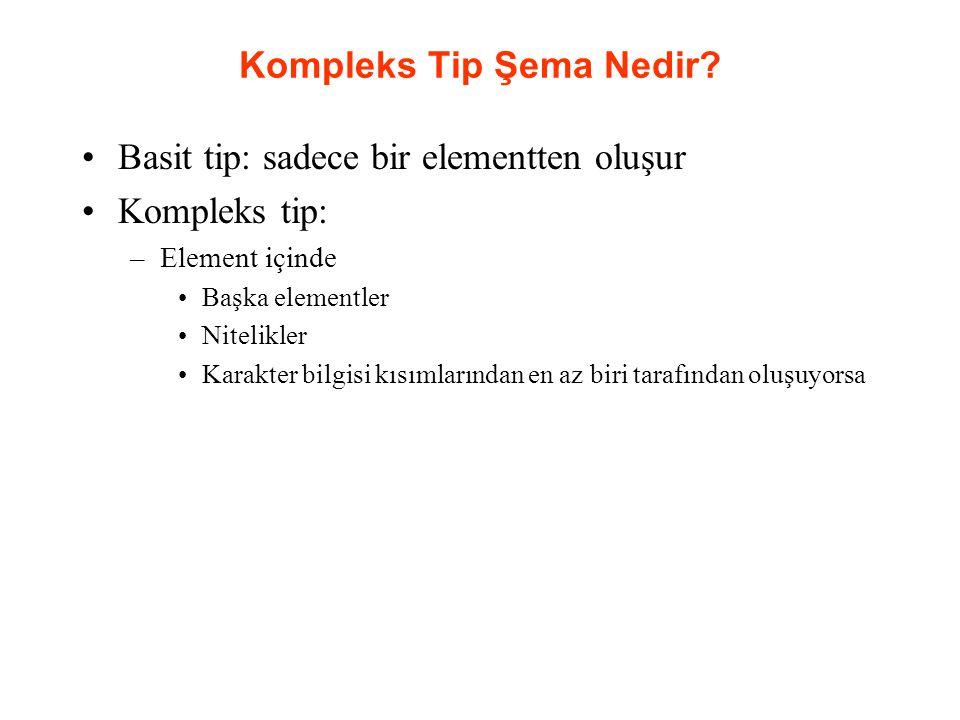 Nitelik_ve_Text_tanımlama_sema10.xsd ( ) (mixed= true )