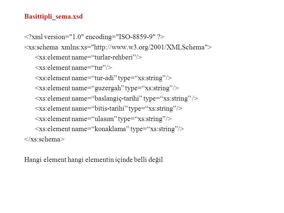 Basittipli_sema.xsd Hangi element hangi elementin içinde belli değil