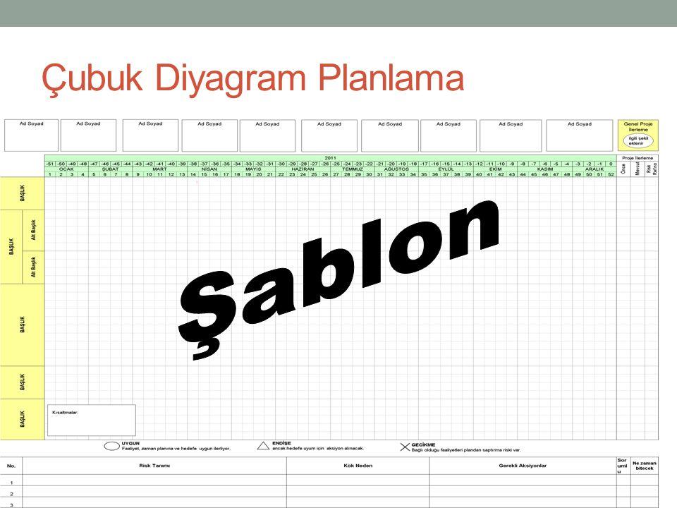 Çubuk Diyagram Planlama
