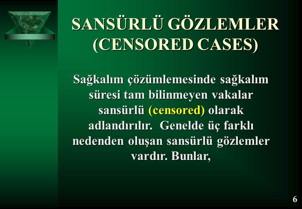 SANSÜRLÜ GÖZLEMLER (CENSORED CASES) Sağkalım çözümlemesinde sağkalım süresi tam bilinmeyen vakalar sansürlü (censored) olarak adlandırılır.
